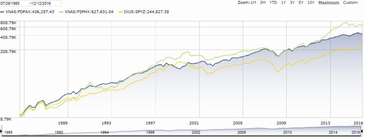 consumer-staples-health-care-outperformance