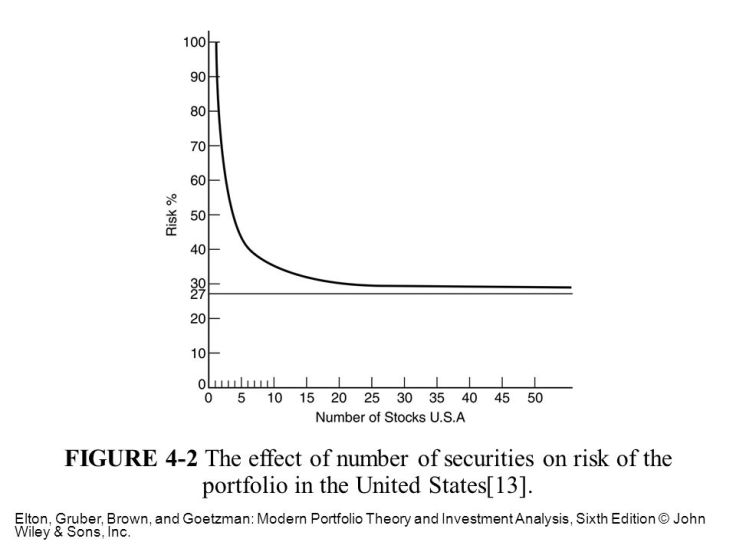 number-of-stocks-risk-us-stocks